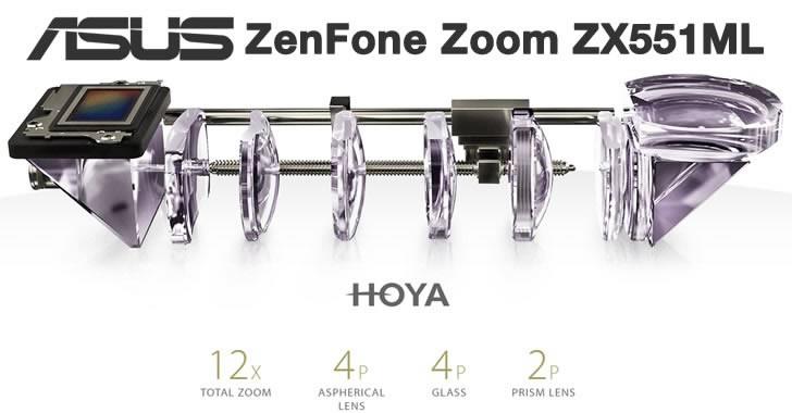 ASUS ZenFone Zoom ZX551ML Hoya lens