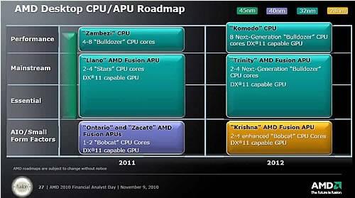 Планове на AMD за процесори за десктоп компютри през 2011 / 2012 г