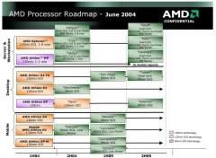 AMD започва тестове на първия си Opteron с две ядра