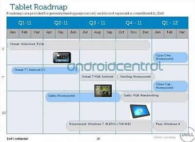 Dell планира да пусне още 5 таблета до края на годината