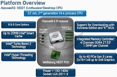 Intel подготвя процесори Haswell-E с 8 ядра и поддръжка на DDR4 за следващата година