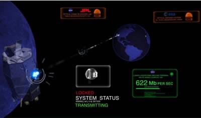 NASA пусна връзка до Луната със скорост 622 мегабита в секунда
