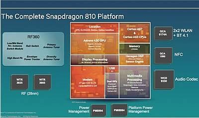 Може да излезе модификация на фаблета Samsung Galaxy Note 4 с 64-битов Snapdragon 810