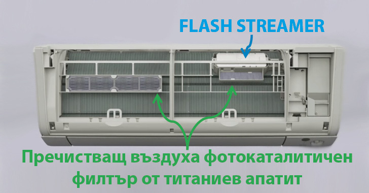 FlashStreamer FTXM-M Daikin