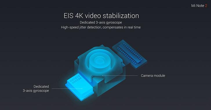 Xiaomi Mi Note 2 EIS