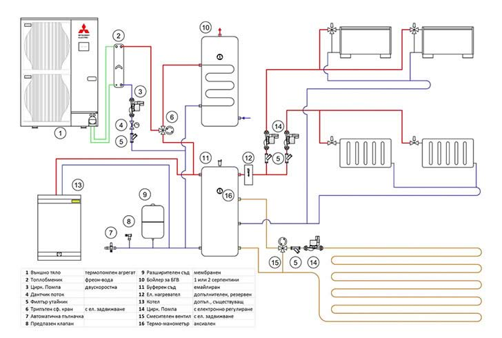 Принципна Схема на термопомпа въздух - вода