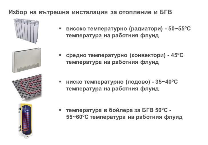 Избор на вътрешна инсталация за отопление и БГВ